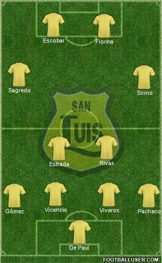 https://i0.wp.com/www.footballuser.com/formations/2016/03/1423979_CD_San_Luis_SADP.jpg