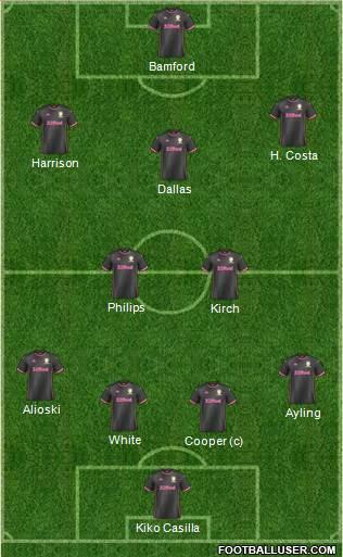 Leeds United 4-2-3-1 football formation