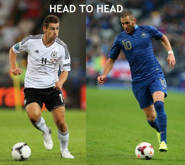 Germany vs France Head to head record & statistics