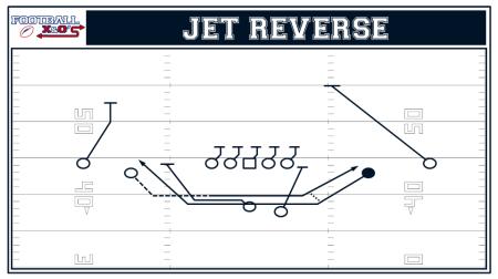 Jet Reverse