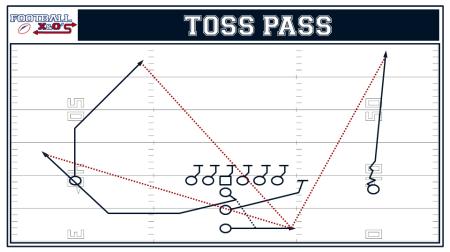 Toss Pass