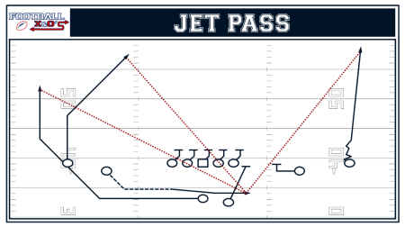 Jet Pass