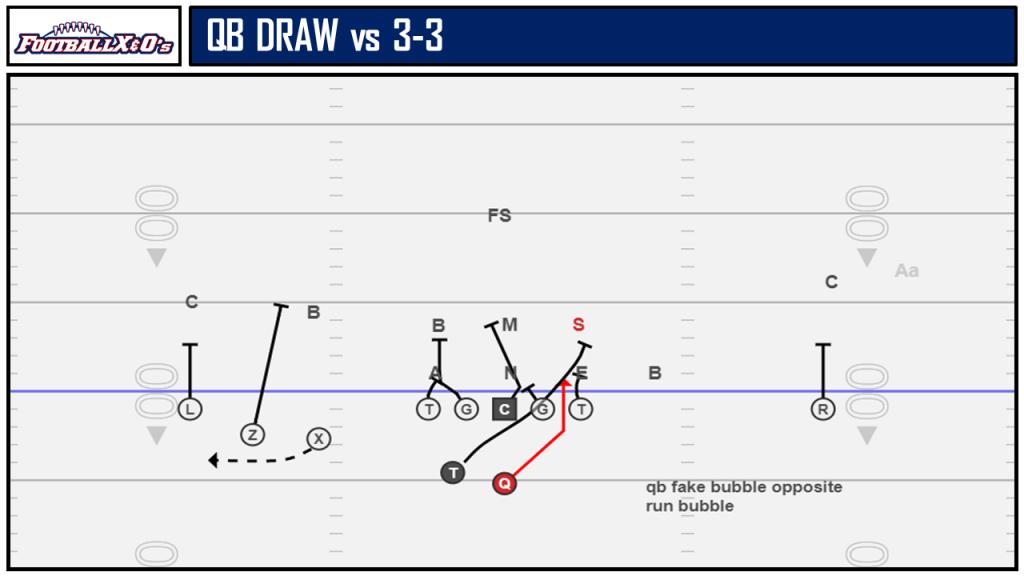QB Draw vs 3-3