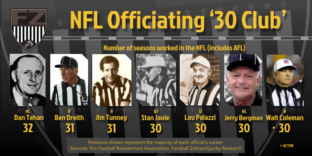 Walt Coleman joins officiating's exclusive 30 Club