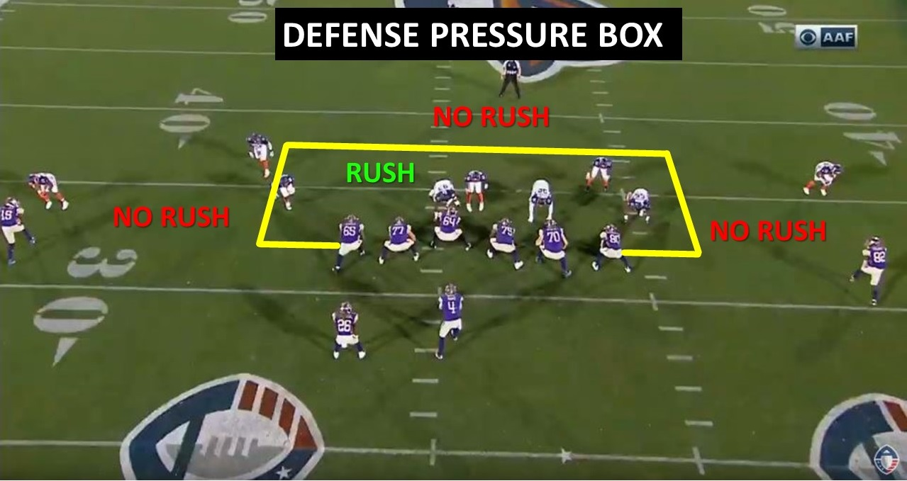 Inside the new AAF defensive formation rules