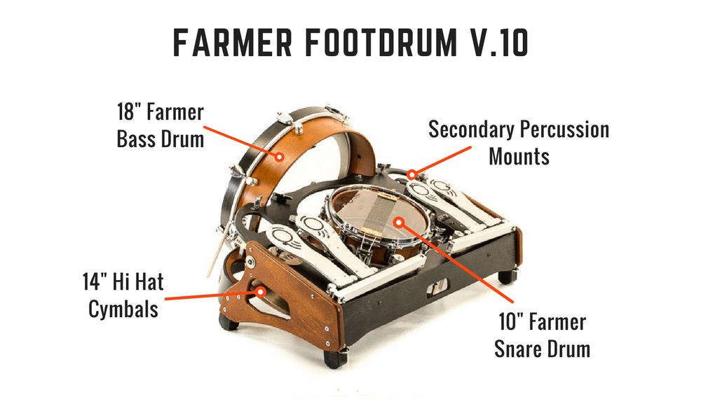 Farmer FootDrum