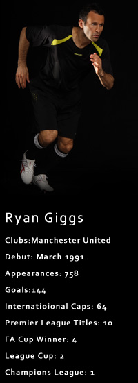 Ryan Giggs Football Boots