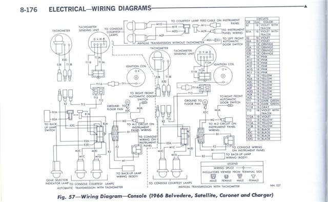 tachometer wiring diagram 68 charger