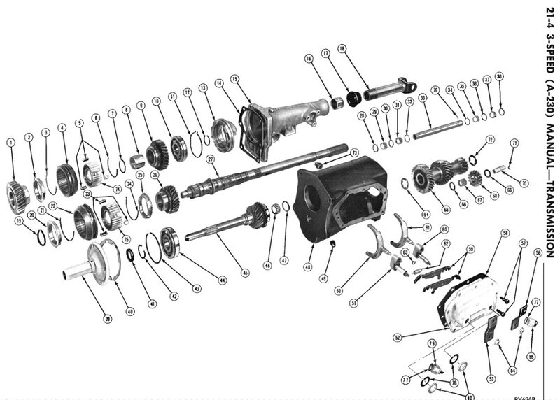 Difference in 3 speed manual transmissions Truck/car