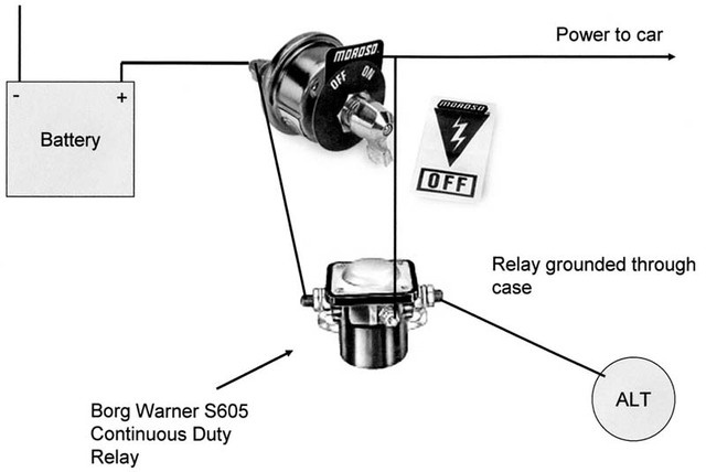 wiring diagram battery in trunk