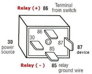 MoparGM HEI wiring diagram using a bosch relay | For A
