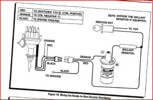 MSD Ignition Question | For A Bodies Only Mopar Forum