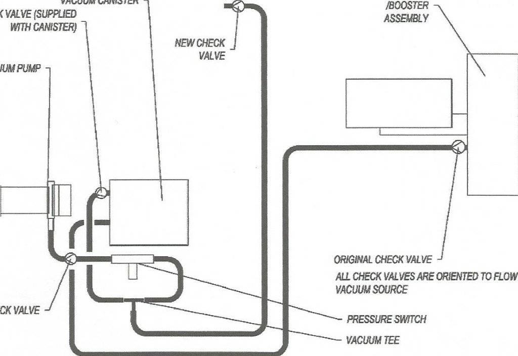 Ssbc Vacuum Pump Wiring Diagram : 31 Wiring Diagram Images
