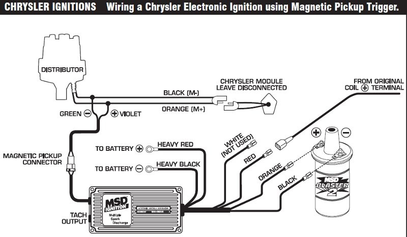 mopar performance ignition wiring diagram travel trailer converter electronic 40 images diagramch jpg 1714607096 chrysler harness
