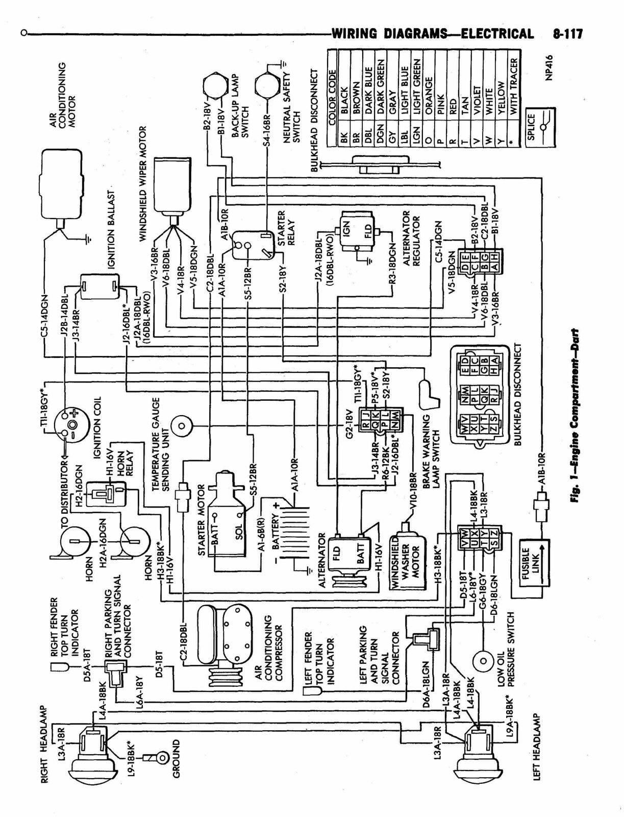 [DIAGRAM] 1971 Dodge Dart Wiring Diagram FULL Version HD