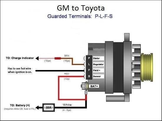 delco cs alternator wiring diagram volume control gm | for a bodies only mopar forum