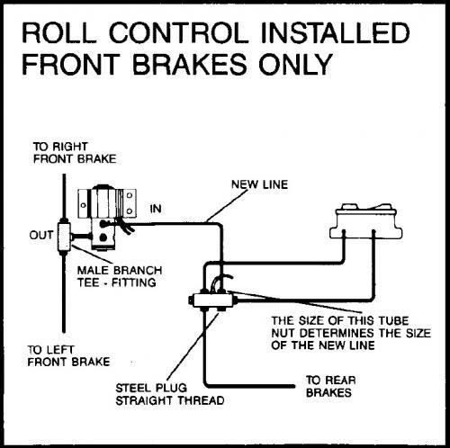 1994 Ford Bronco Fuse Box Diagram. Ford. Auto Wiring Diagram