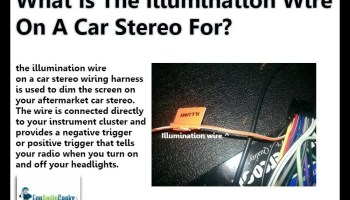 Aftermarket Car Stereo Wiring Color Codes - A Professionals ... on scosche wiring harness color code, mercury outboard wiring harness color code, sony wiring harness color code, ford radio wiring harness color code, pioneer wiring harness color code,
