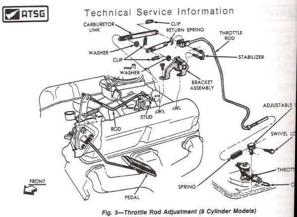 Lokar Ford C4 Transmission Linkage Diagram