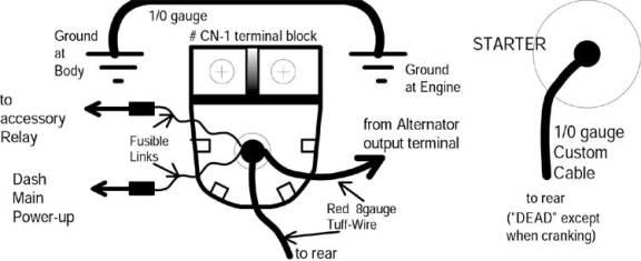 Cat Solenoid Wiring Diagram. Schematic Diagram. Electronic