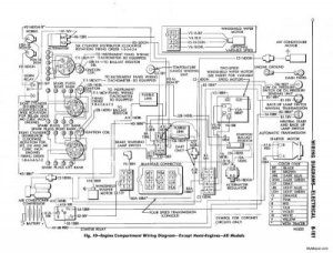 69 Roadrunner Wiring Diagram  Wiring Diagram