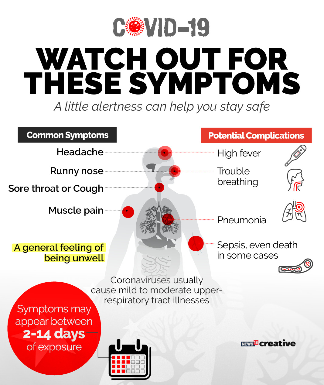 How To Stay Safe From The Coronavirus | Forbes India