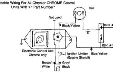 Quick question re: converting points to stock Chrysler