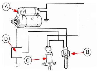 K-Jetronic Impulsgeber / pulse generator