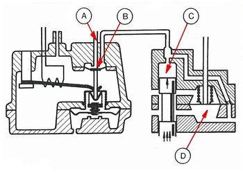 K-Jetronic Warmlaufregler / warm-up regulator