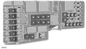 Tabelle zu Sicherungen  Sicherungen  Ford Kuga