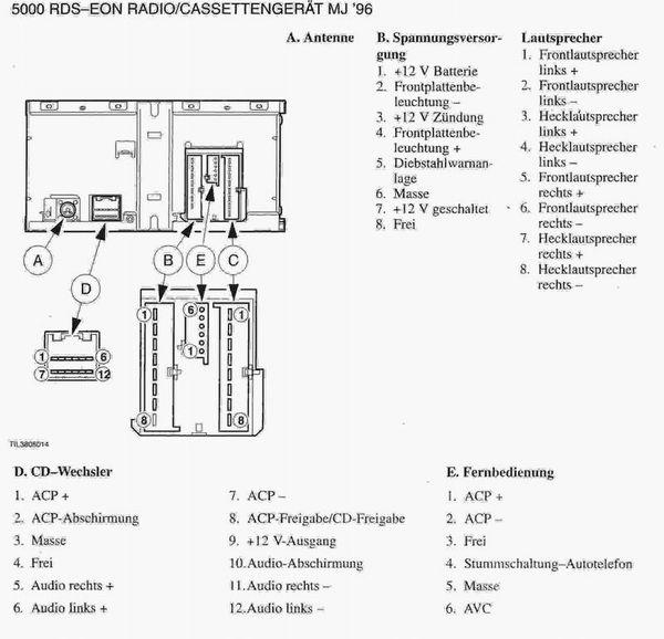 ford focus cd player wiring diagram data model entity relationship fiesta faq: steckerbelegungen von ford-radios