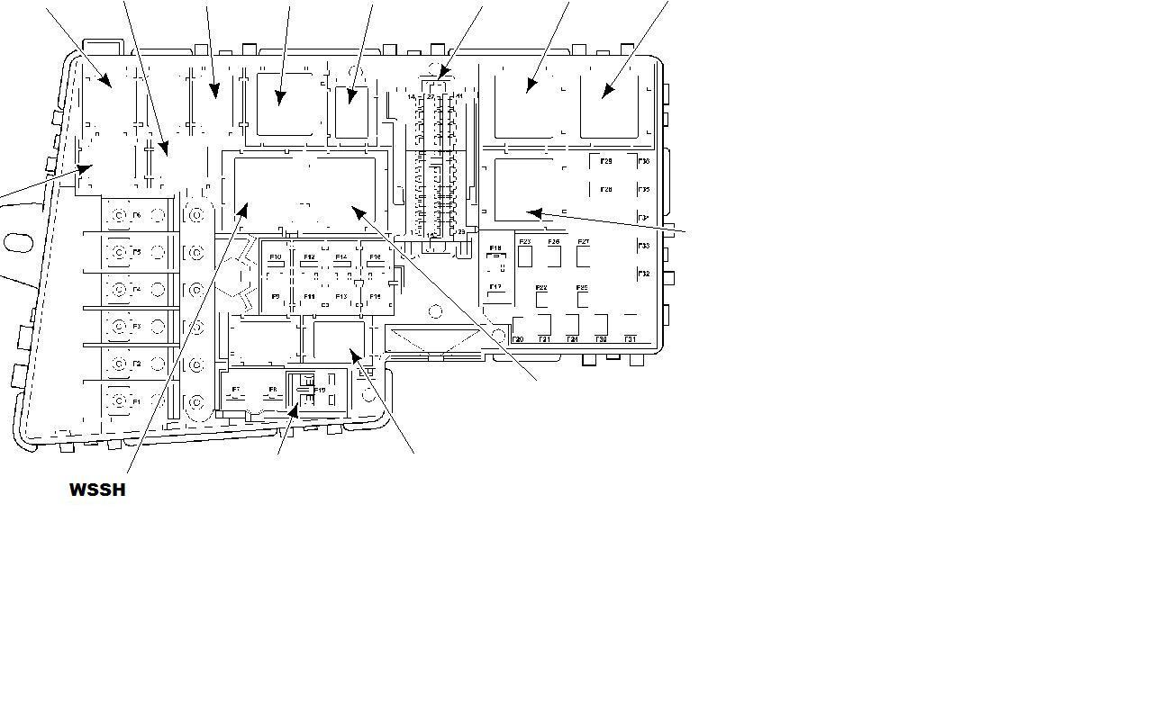 Ford Focus Mk1 Sicherungskasten Belegung