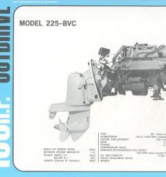 model 225 bvc 150 hp v6 outdrive  [ 1023 x 792 Pixel ]
