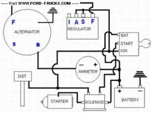 temporary alternator wiring  Ford Truck Enthusiasts Forums