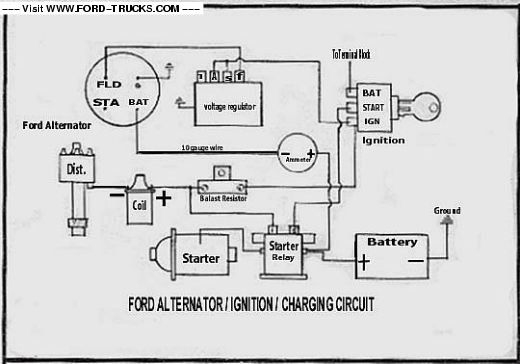 Ford Voltage Regulator Wiring Diagram, Ford, Free Engine