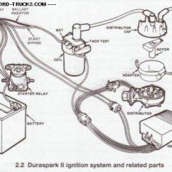 1975 Ford Duraspark Wiring Diagram Creating Venn In Powerpoint 1983 Ignition Schematic F 150 Dura Spark 1956 84