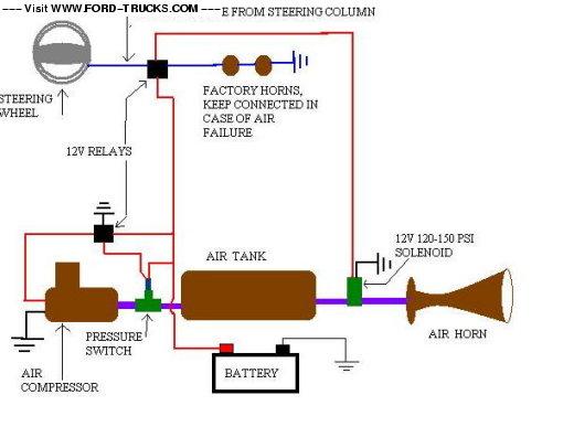 1999 Ford F350 4x4 Air Horn Wiring Diagram