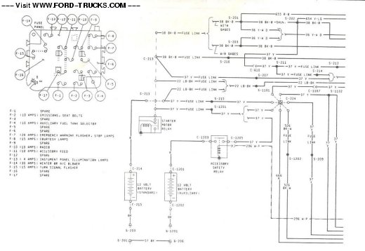 1981 Ford F150 4x2-Wiring Diagrams