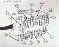 F100 Fuse Box, F100, Free Engine Image For User Manual ...