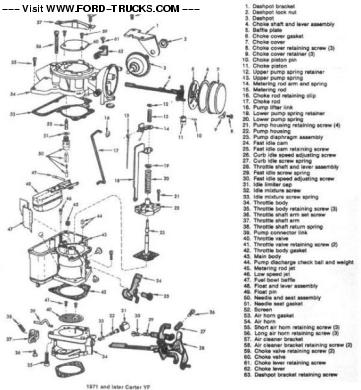 1959 Chevy Starter Wiring Diagram 1968 Chevy Starter