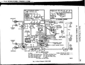1999 Harley Road King Wiring Diagram  Somurich