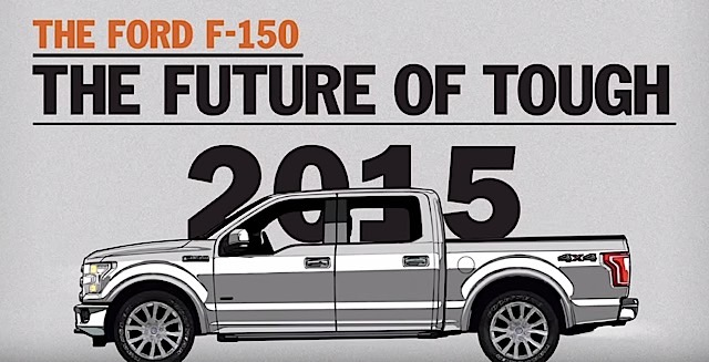 F-150 Future of Tough and Past