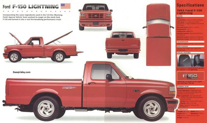 1993-Ford-SVT-F-150-Lightning-Infographic