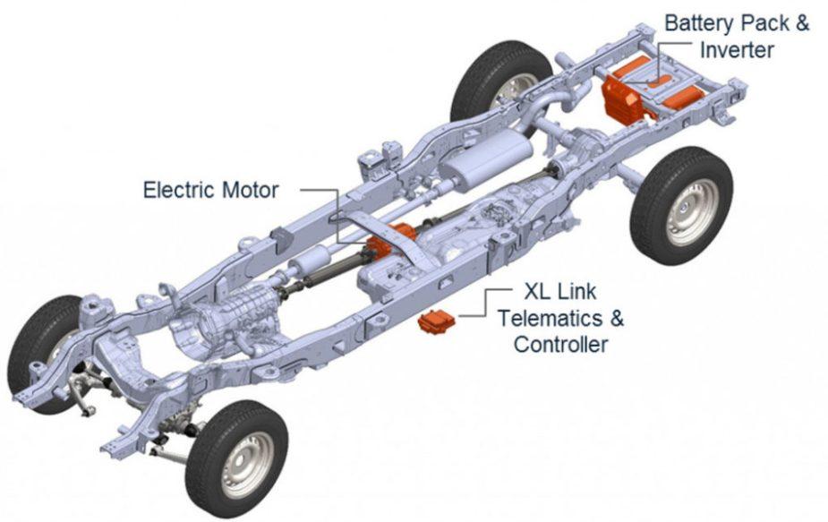 XL Ford F-250 Hybrid