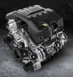 3 5l ecoboost engine of the 2018 ford explorer [ 1280 x 854 Pixel ]