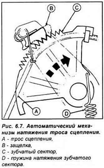 Педаль сцепления (Трансмиссия / Сцепление / Ford Escort