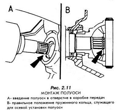 Установка двигателя на автомобиль (Двигатель / Разборка и