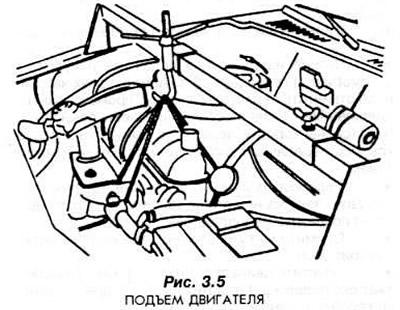 Снятие и установка коробки передач (Трансмиссия