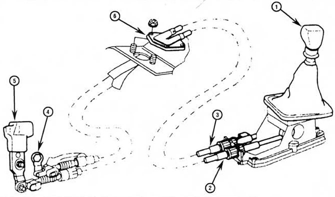 Механизм и рычаг переключения передач (Трансмиссия