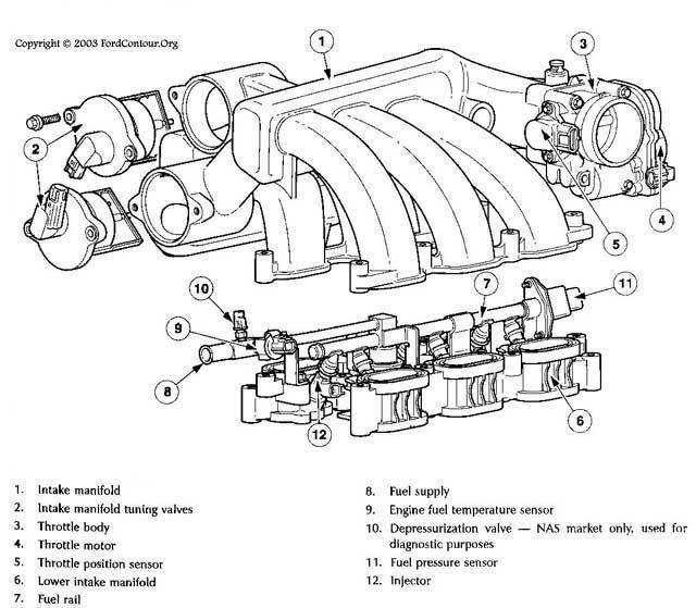 99 Dodge Caravan Fuse Diagram, 99, Free Engine Image For